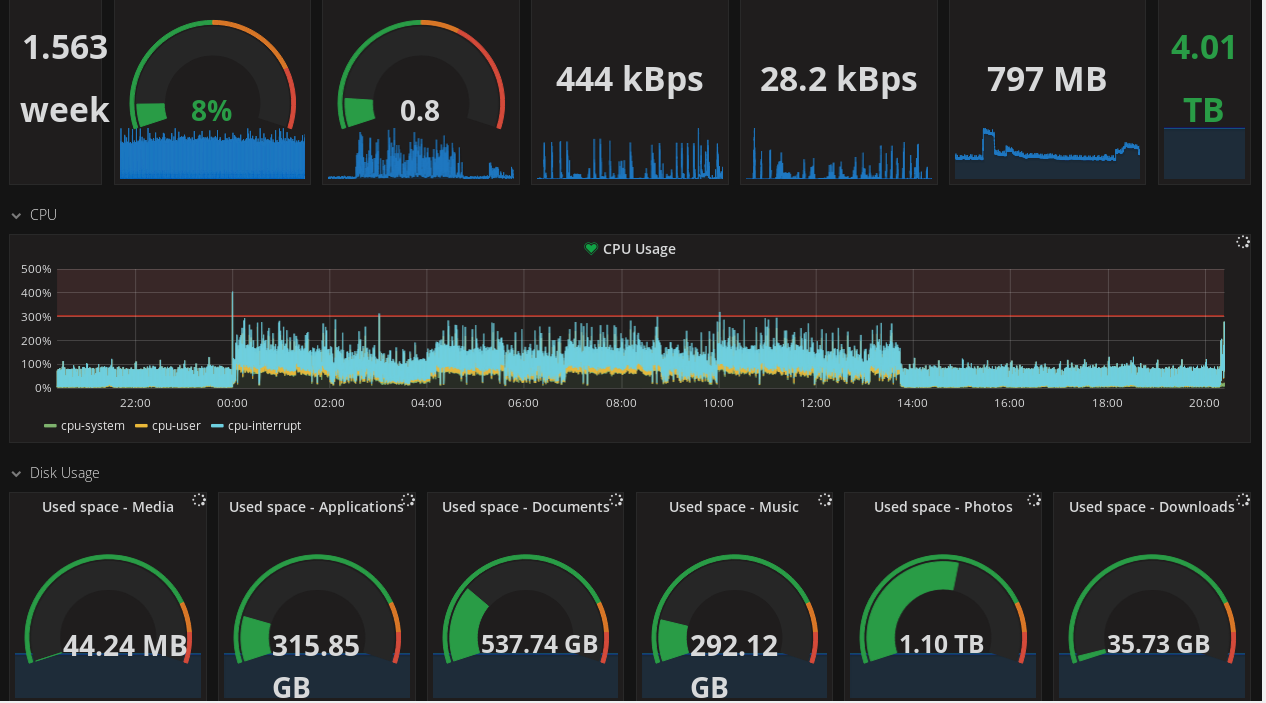 Installing Influxdb and Grafana on FreeNAS